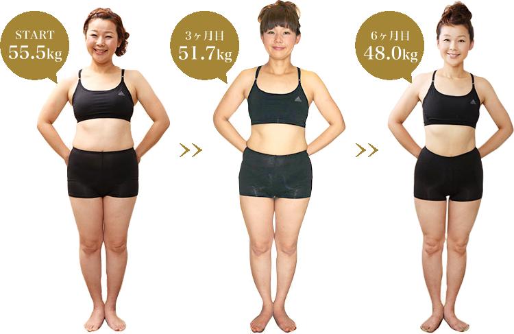 写真:START:55.5kg、3ヶ月目:51.7kg、6ヶ月目:48.0kg